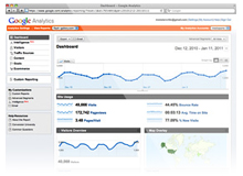 Интеграция Google Analytics